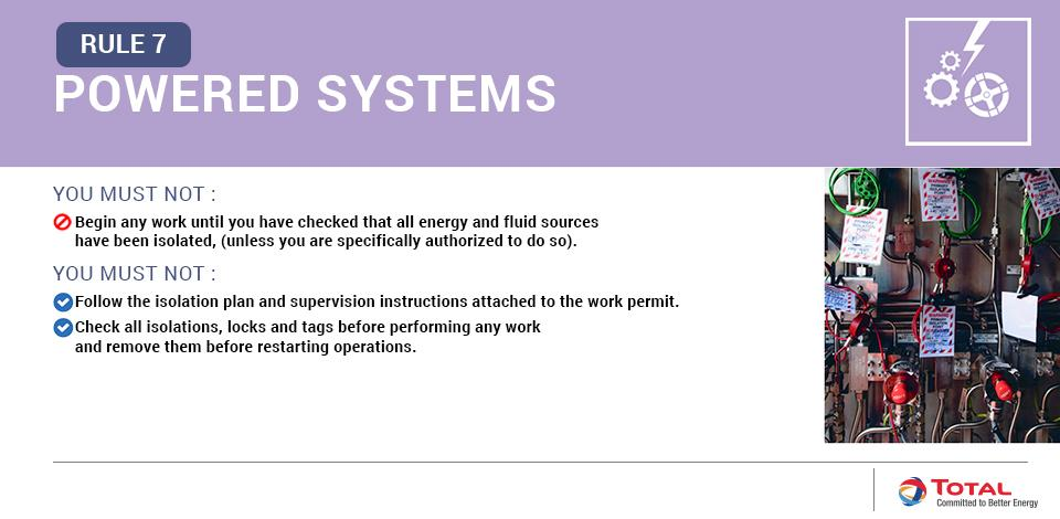 Powered Systems