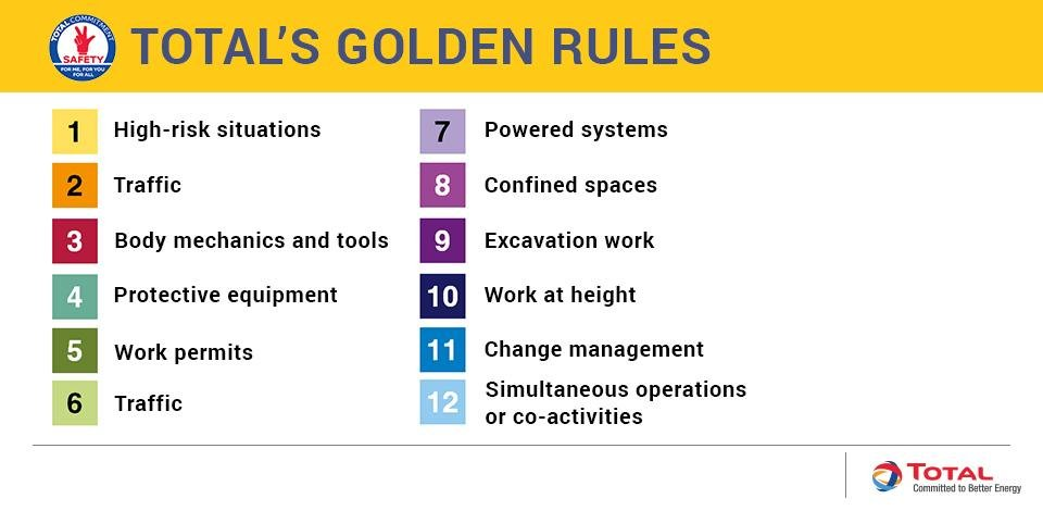 Total's 12 Golden Rules